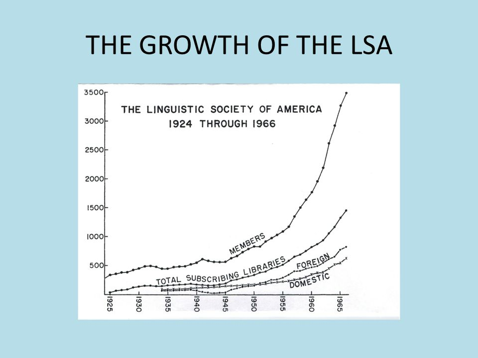 THE GROWTH OF THE LSA