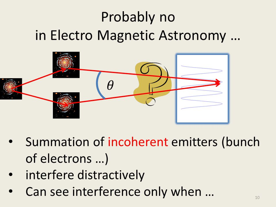 Probably no in Electro Magnetic Astronomy … 10 Summation of incoherent emitters (bunch of electrons …) interfere distractively Can see interference on