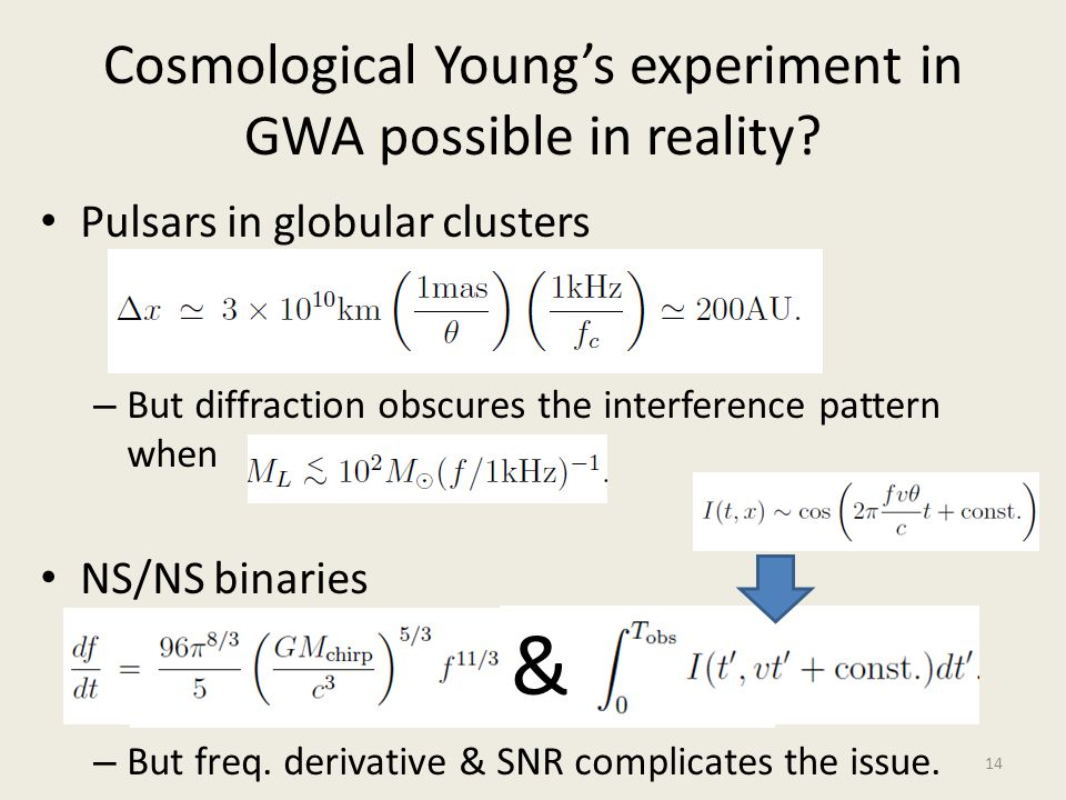 Cosmological Youngs experiment in GWA possible in reality? Pulsars in globular clusters – But diffraction obscures the interference pattern when NS/NS
