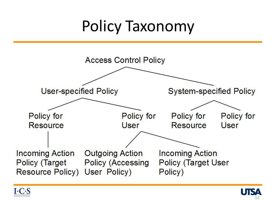 Policy Taxonomy 52