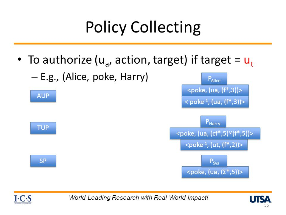 Policy Collecting To authorize (u a, action, target) if target = u t – E.g., (Alice, poke, Harry) 55 AUP TUP SP P Alice P Harry P Sys World-Leading Re