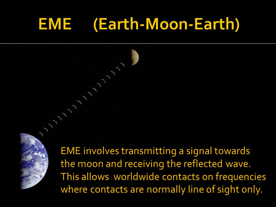 EME involves transmitting a signal towards the moon and receiving the reflected wave. This allows worldwide contacts on frequencies where contacts are