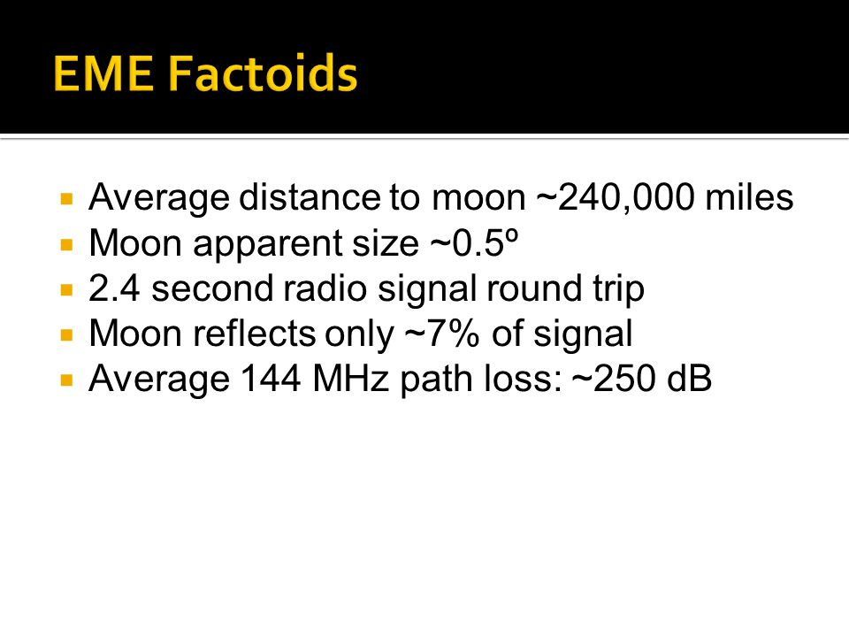 Average distance to moon ~240,000 miles Moon apparent size ~0.5º 2.4 second radio signal round trip Moon reflects only ~7% of signal Average 144 MHz p