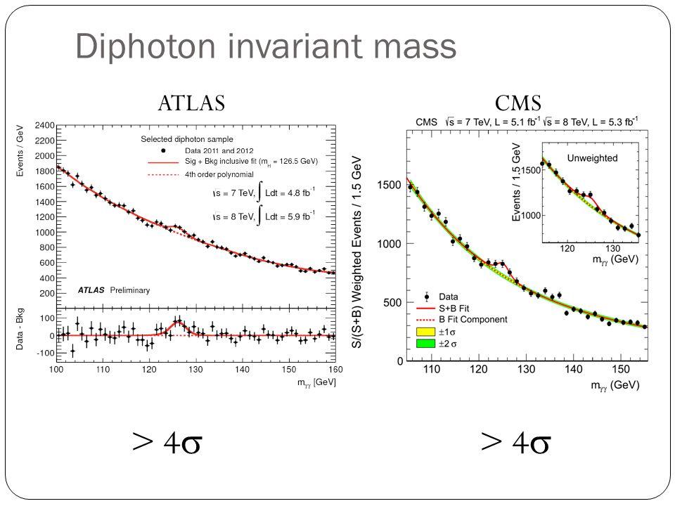 Diphoton invariant mass ATLASCMS > 4