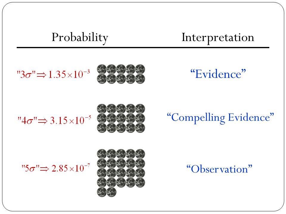 ProbabilityInterpretation Evidence Compelling Evidence Observation