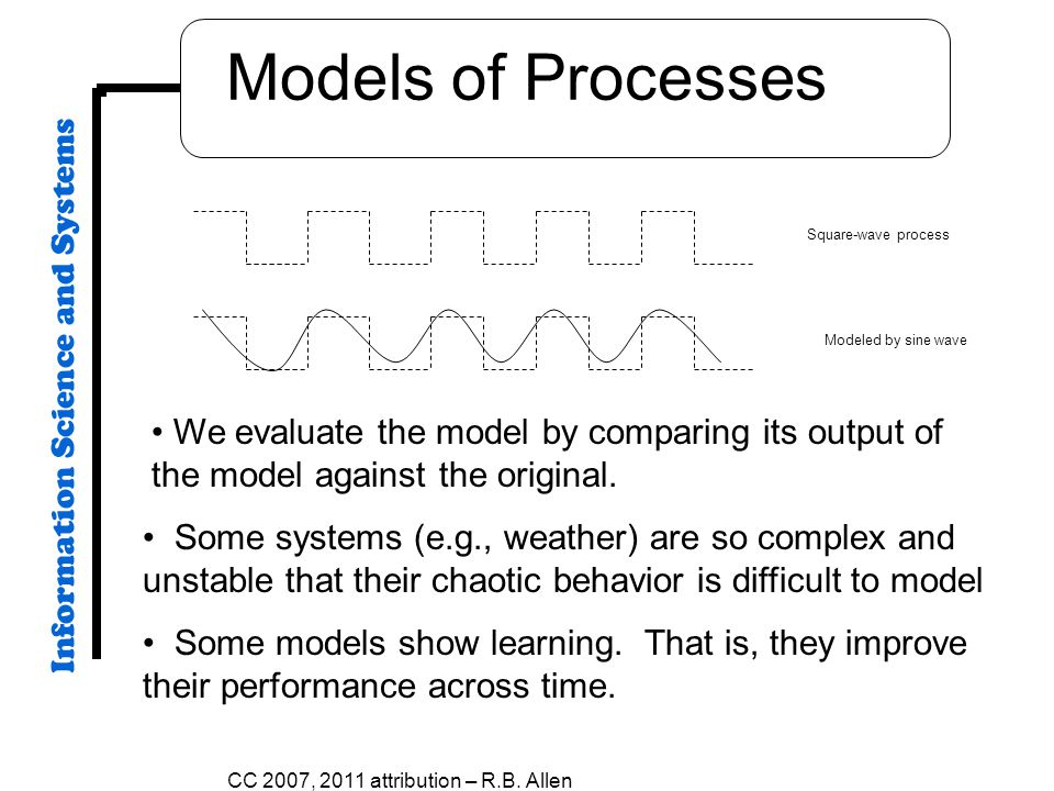 Models of Processes CC 2007, 2011 attribution – R.B. Allen Square-wave process Modeled by sine wave We evaluate the model by comparing its output of t