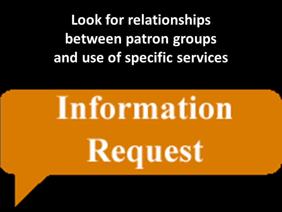 Look for relationships between patron groups and use of specific services
