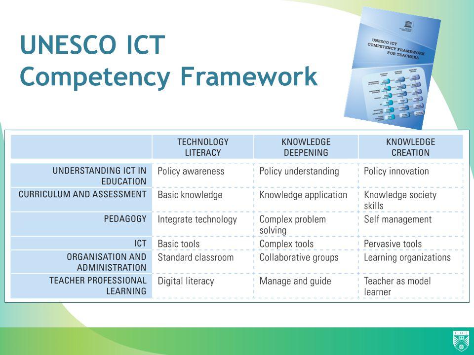 UNESCO ICT Competency Framework