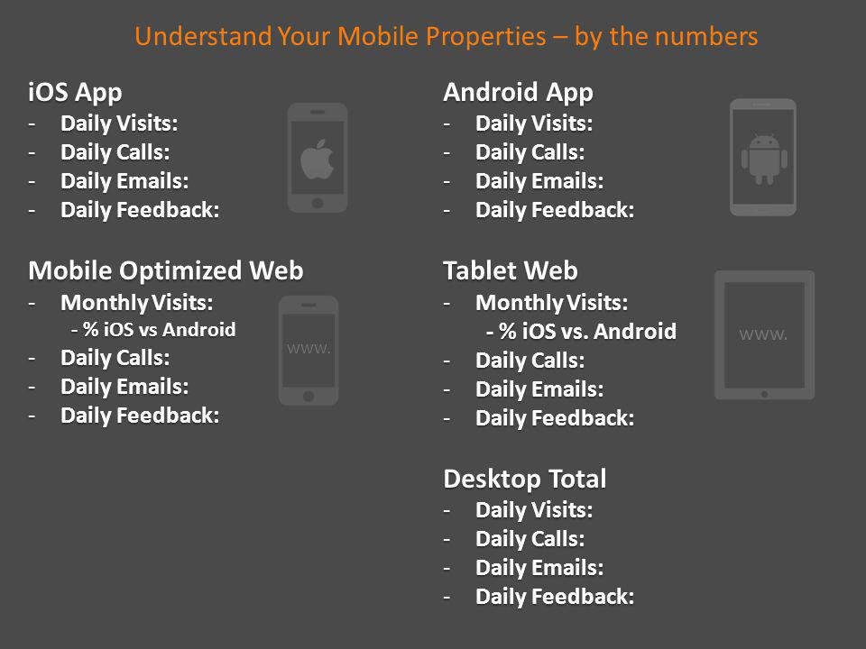 Understand Your Mobile Properties – by the numbers iOS App -Daily Visits: -Daily Calls: -Daily Emails: -Daily Feedback: Mobile Optimized Web -Monthly Visits: - % iOS vs Android -Daily Calls: -Daily Emails: -Daily Feedback: Android App -Daily Visits: -Daily Calls: -Daily Emails: -Daily Feedback: Tablet Web -Monthly Visits: - % iOS vs.