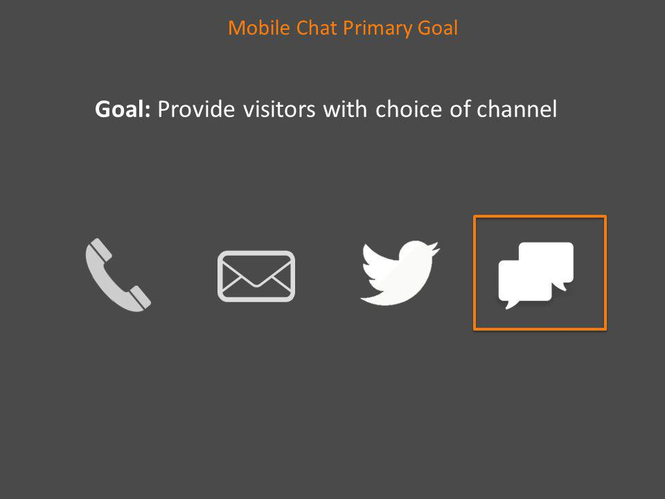 Mobile Chat Primary Goal Goal: Provide visitors with choice of channel