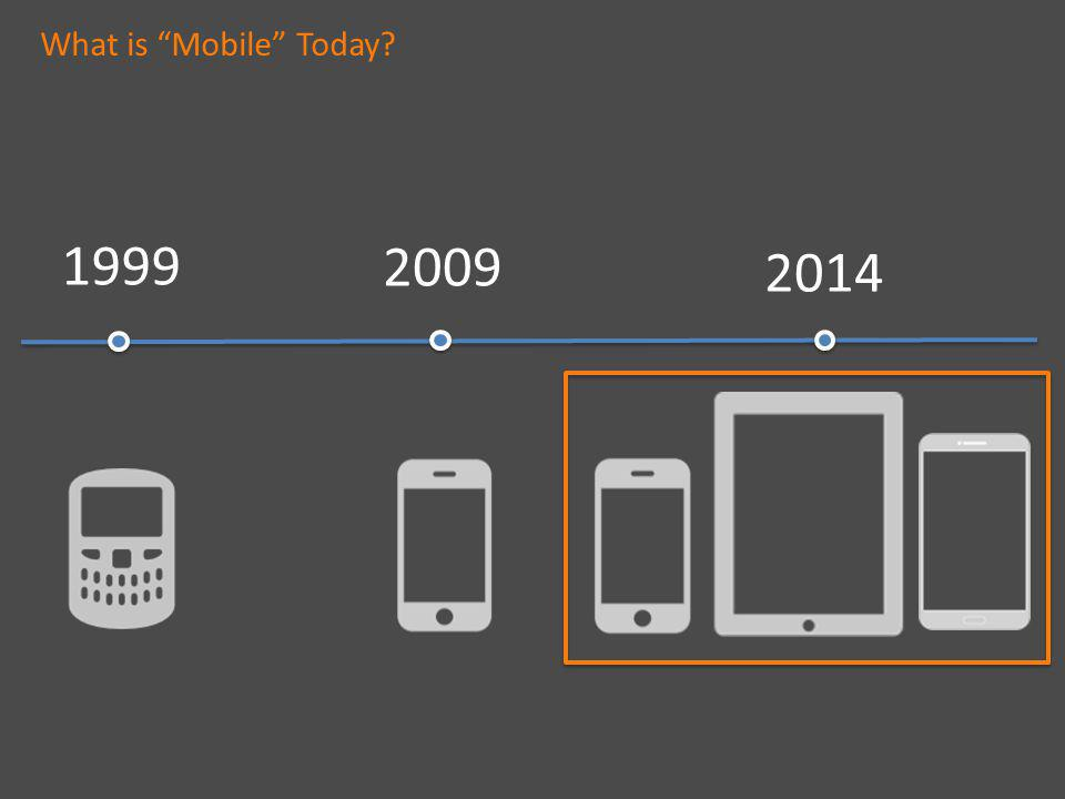 1999 2009 2014 What is Mobile Today