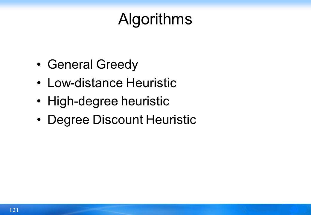 121 Algorithms General Greedy Low-distance Heuristic High-degree heuristic Degree Discount Heuristic