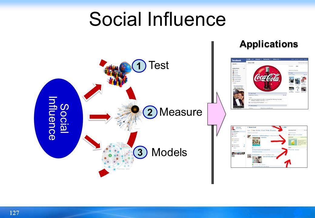 127 Social Influence Test Measure Models 1 2 3 Applications