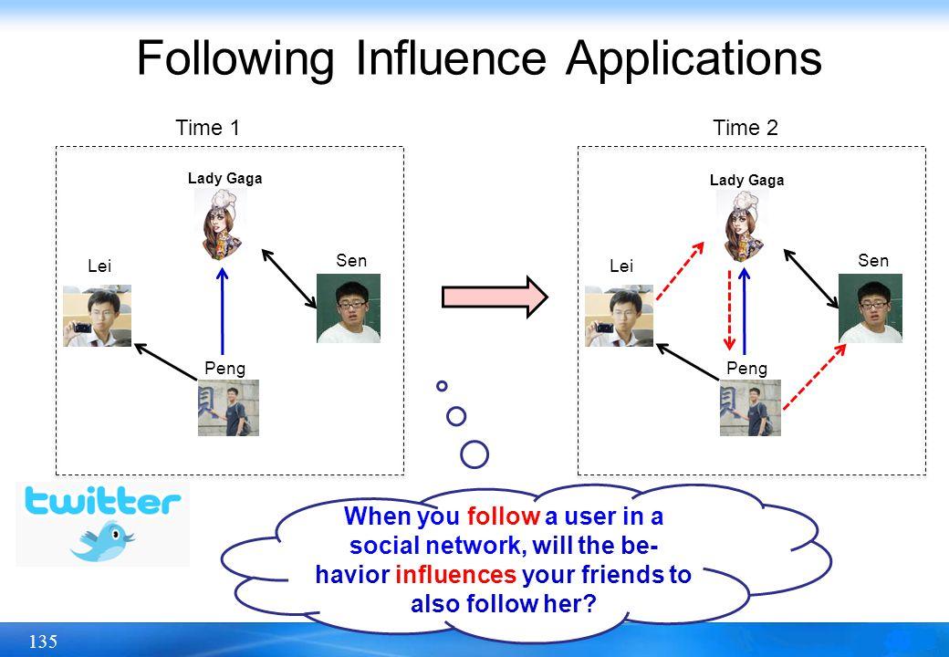 135 Following Influence Applications Peng Sen Lei Peng Sen Lei When you follow a user in a social network, will the be- havior influences your friends