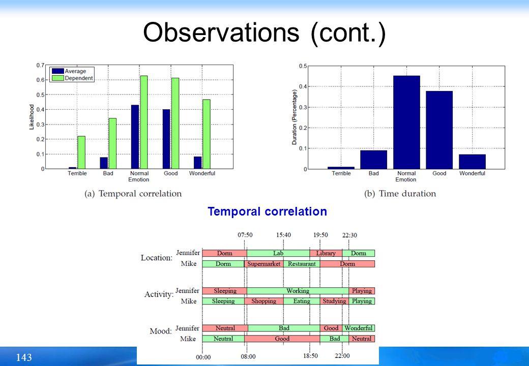 143 Observations (cont.) Temporal correlation