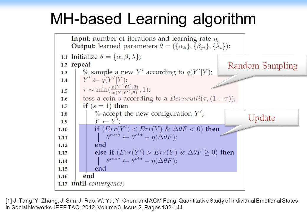 148 MH-based Learning algorithm [1] J. Tang, Y. Zhang, J. Sun, J. Rao, W. Yu, Y. Chen, and ACM Fong. Quantitative Study of Individual Emotional States
