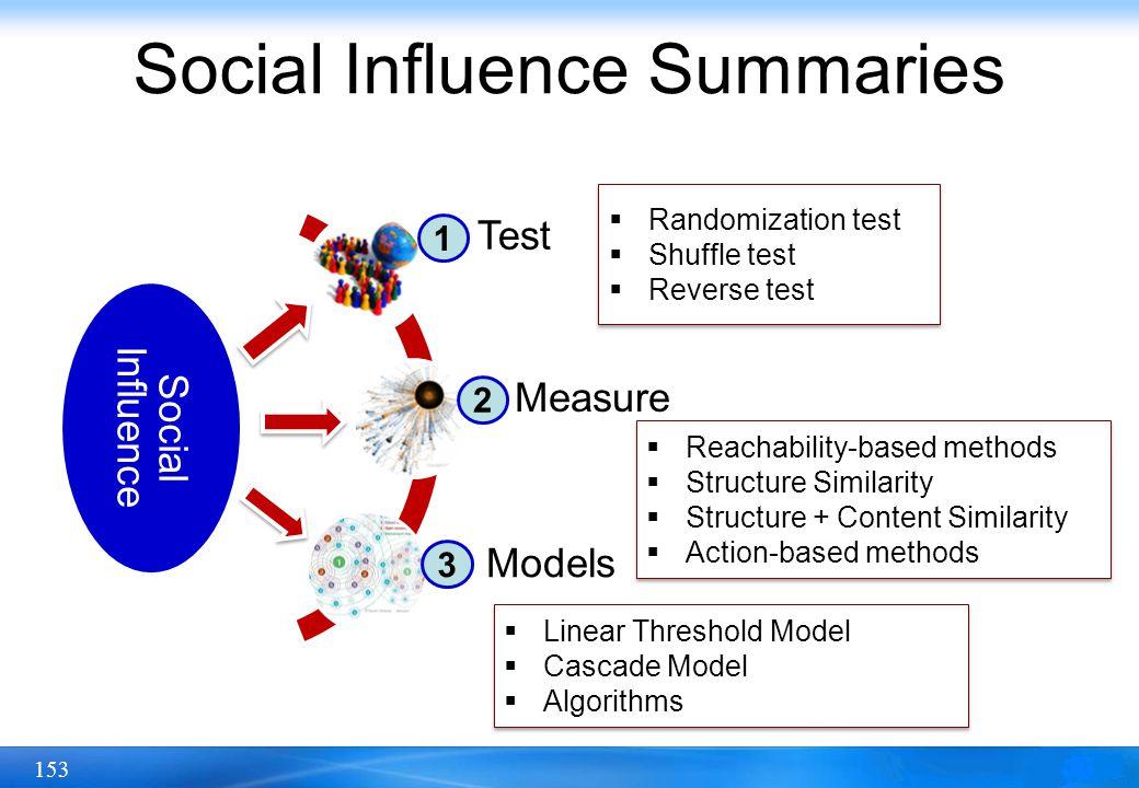 153 Social Influence Summaries Social Influence Test Measure Models 1 2 3 Randomization test Shuffle test Reverse test Randomization test Shuffle test