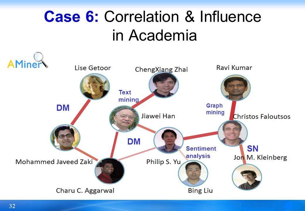 32 Case 6: Correlation & Influence in Academia DM SN Graph mining Text mining Sentiment analysis DM