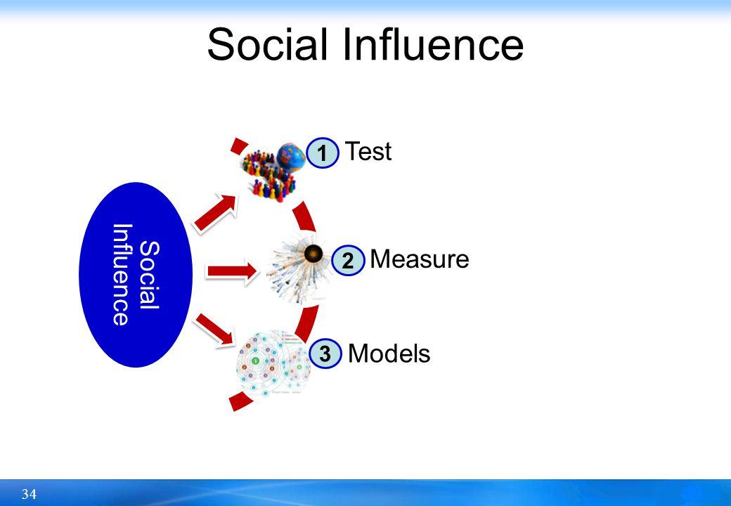 34 Social Influence Test Measure Models 1 2 3