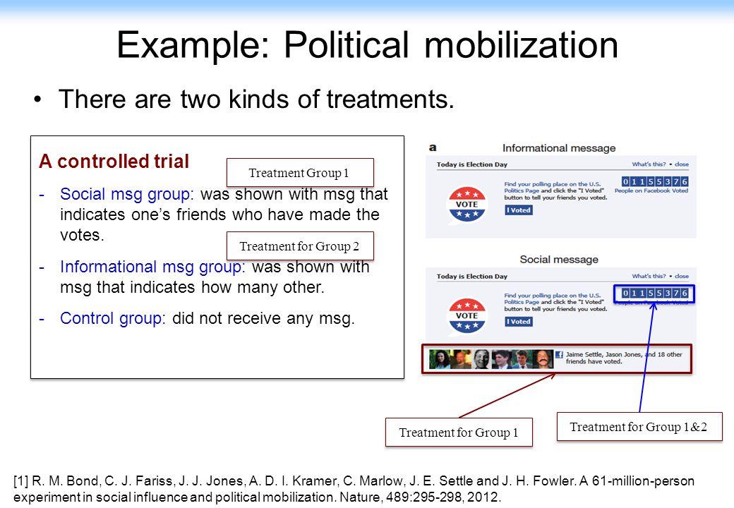 38 Example: Political mobilization There are two kinds of treatments. [1] R. M. Bond, C. J. Fariss, J. J. Jones, A. D. I. Kramer, C. Marlow, J. E. Set