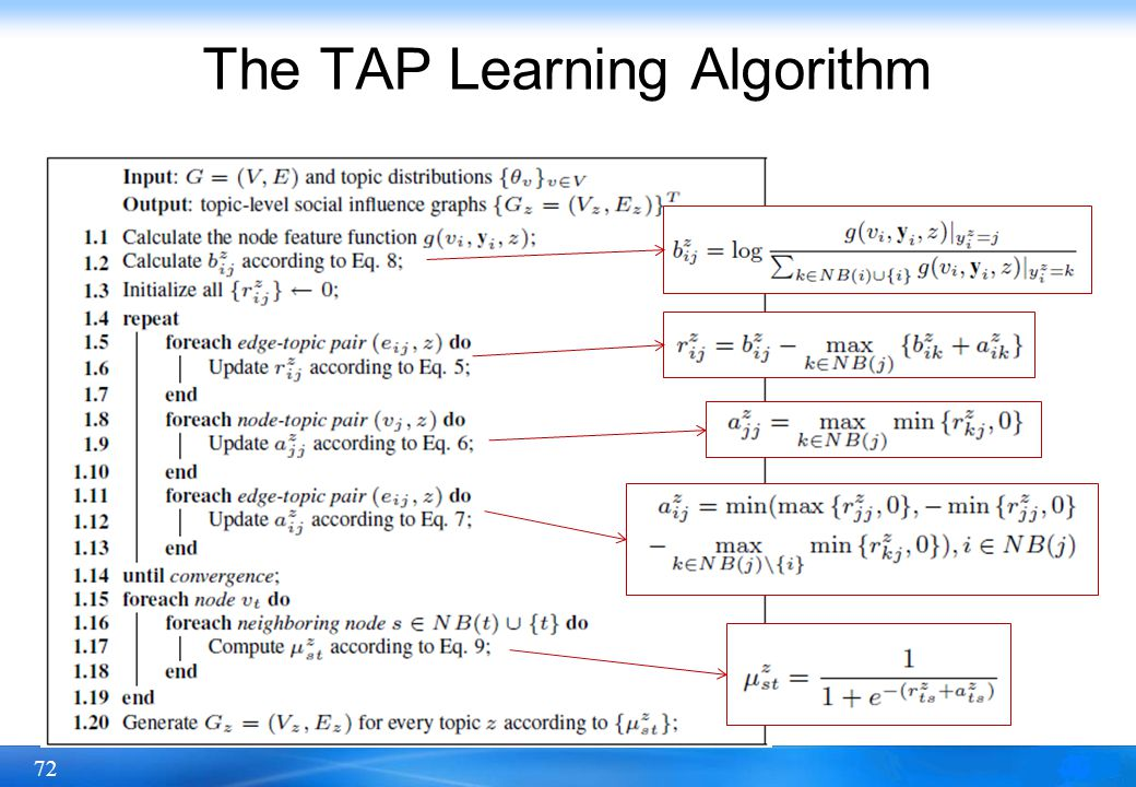 72 The TAP Learning Algorithm