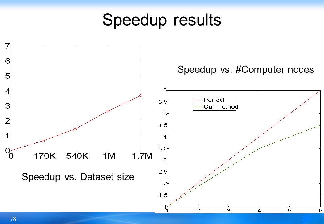 78 Speedup results Speedup vs. Dataset size Speedup vs. #Computer nodes