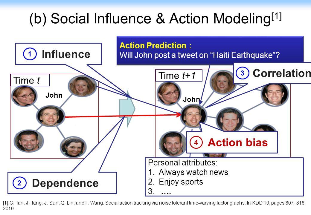 84 John Time t John Time t+1 Action Prediction Will John post a tweet on Haiti Earthquake? Action Prediction Will John post a tweet on Haiti Earthquak