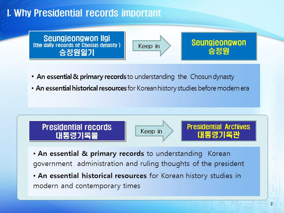 I. Why Presidential records important Seungjeongwon Ilgi (the daily records of Chosun dynasty ) Seungjeongwon Ilgi (the daily records of Chosun dynast
