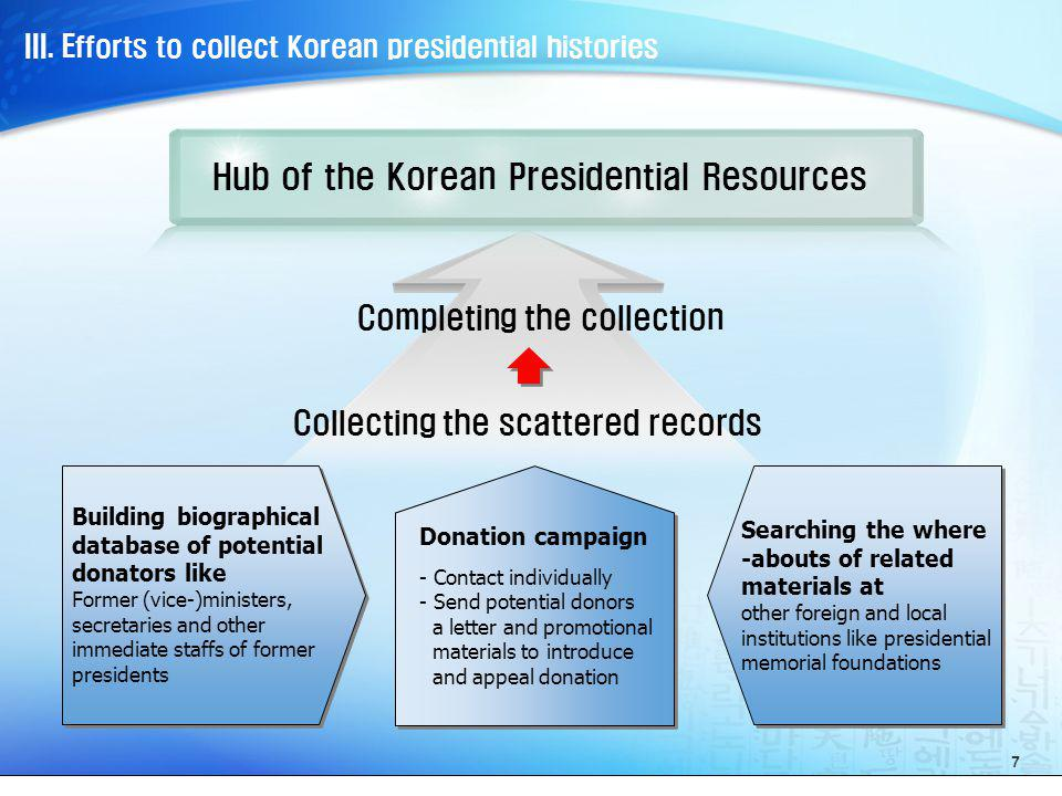 III. E fforts to collect Korean presidential histories 7 Hub of the Korean Presidential Resources Building biographical database of potential donators