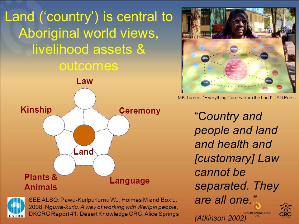 Land (country) is central to Aboriginal world views, livelihood assets & outcomes Country and people and land and health and [customary] Law cannot be
