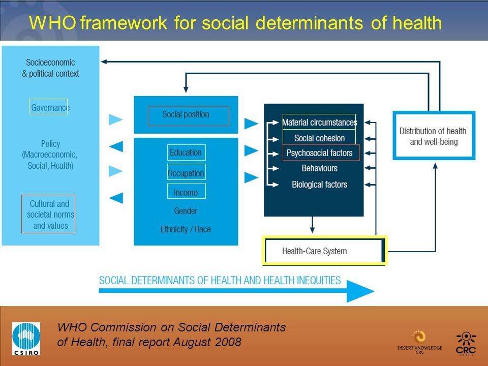 WHO framework for social determinants of health WHO Commission on Social Determinants of Health, final report August 2008