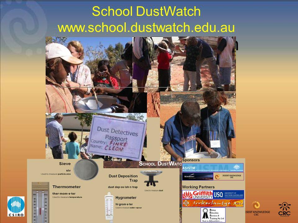 School DustWatch www.school.dustwatch.edu.au