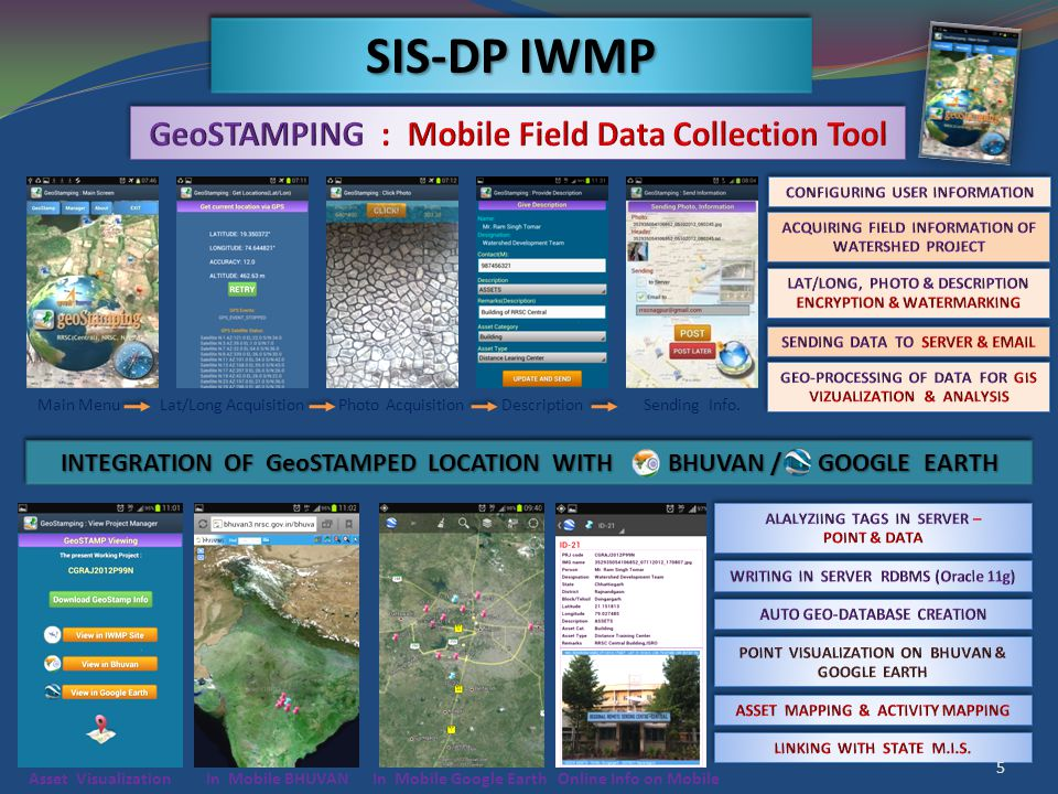 SIS-DP IWMP Asset VisualizationIn Mobile BHUVANOnline Info on Mobile INTEGRATION OF GeoSTAMPED LOCATION WITH BHUVAN / GOOGLE EARTH Main MenuLat/Long AcquisitionPhoto AcquisitionDescriptionSending Info.