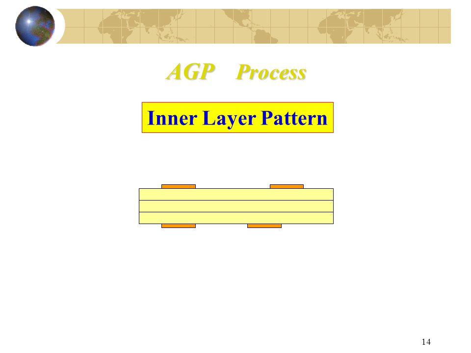 14 AGP Process AGP Process Inner Layer Pattern