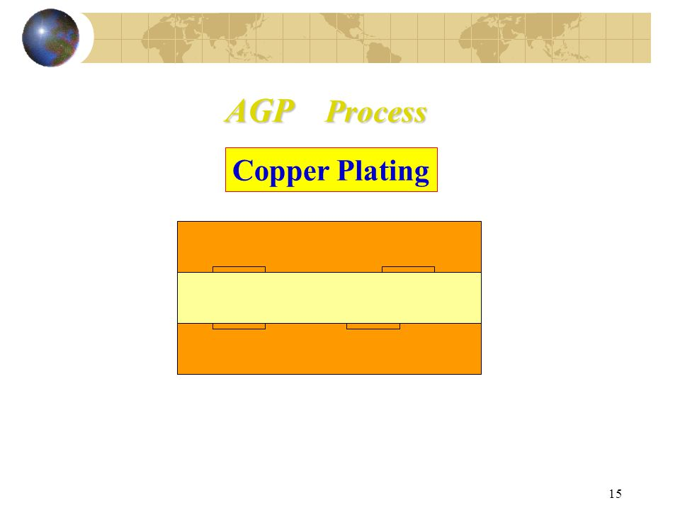 15 AGP Process Copper Plating