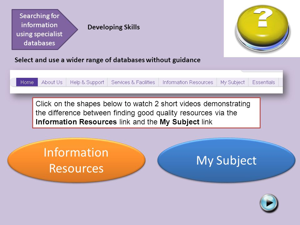 Searching for information using specialist databases Developing Skills Select and use a wider range of databases without guidance http://screencast.com/t/EmyhYLFH33Ehttp://screencast.com/t/bKGZP52apav Click on the shapes below to watch 2 short videos demonstrating the difference between finding good quality resources via the Information Resources link and the My Subject link My Subject Information Resources Information Resources