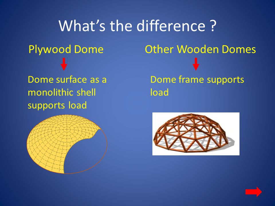 Whats the difference ? Dome frame supports load Plywood DomeOther Wooden Domes Dome surface as a monolithic shell supports load