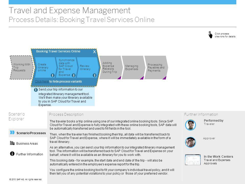 Scenario/Processes Travel and Expense Management Process Details: Booking Travel Services Online Scenario Explorer Process Description The traveler bo