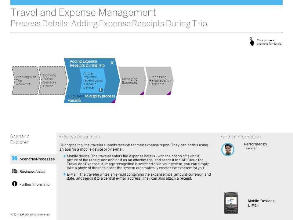 Further Information Scenario/Processes Travel and Expense Management Process Details: Adding Expense Receipts During Trip Scenario Explorer Process De
