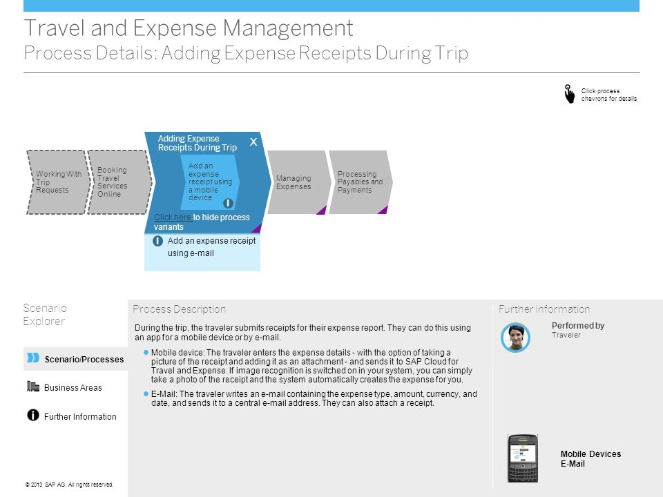 Further Information Travel and Expense Management Process Details: Adding Expense Receipts During Trip Scenario Explorer Process Description During th