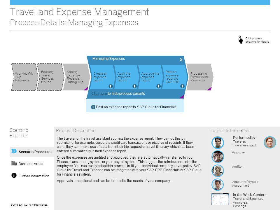 Further Information Scenario/Processes Managing Expenses Travel and Expense Management Process Details: Managing Expenses Scenario Explorer Process De