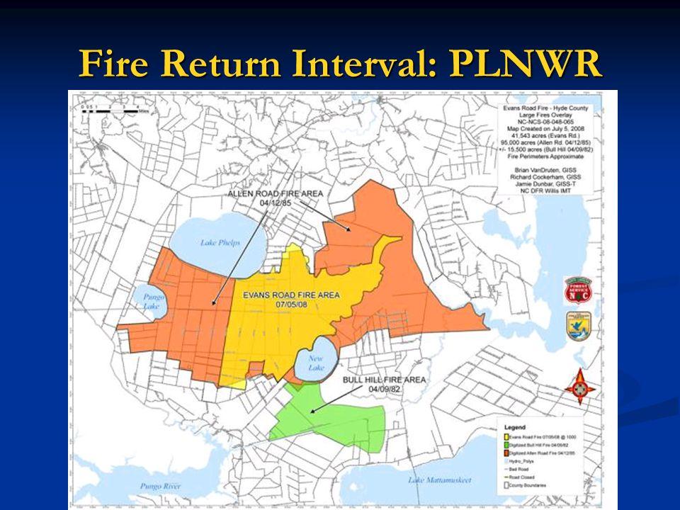 Fire Return Interval: PLNWR
