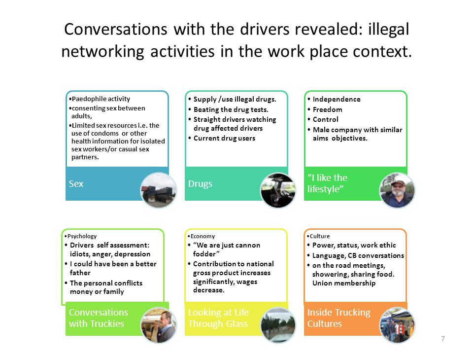 Conversations with the drivers revealed: illegal networking activities in the work place context. Paedophile activity consenting sex between adults, L