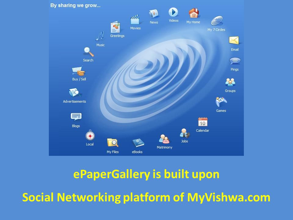 ePaperGallery is built upon Social Networking platform of MyVishwa.com
