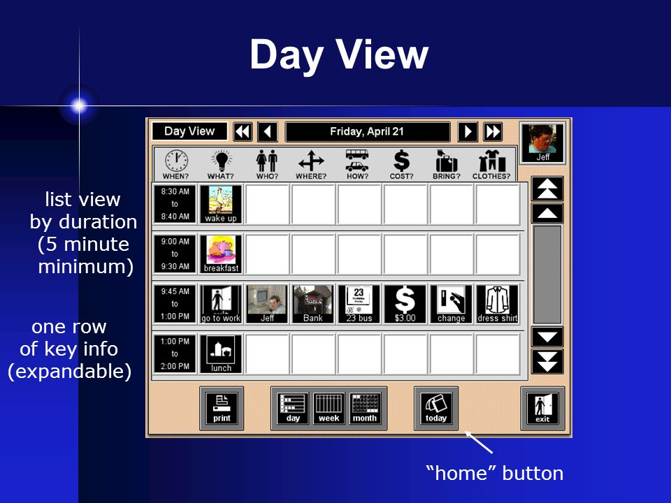 Day View list view by duration (5 minute minimum) one row of key info (expandable) home button