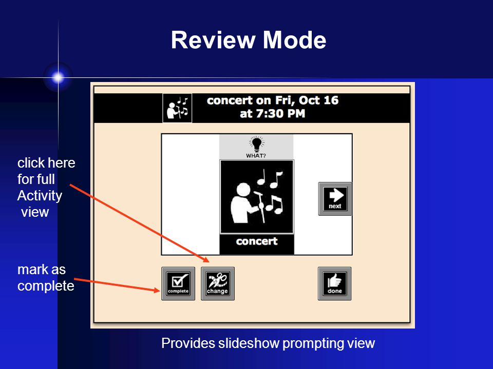 Review Mode Provides slideshow prompting view click here for full Activity view mark as complete