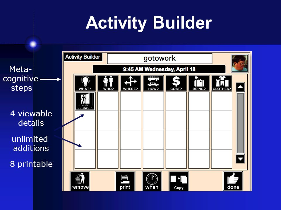 Activity Builder Meta- cognitive steps 4 viewable details unlimited additions 8 printable