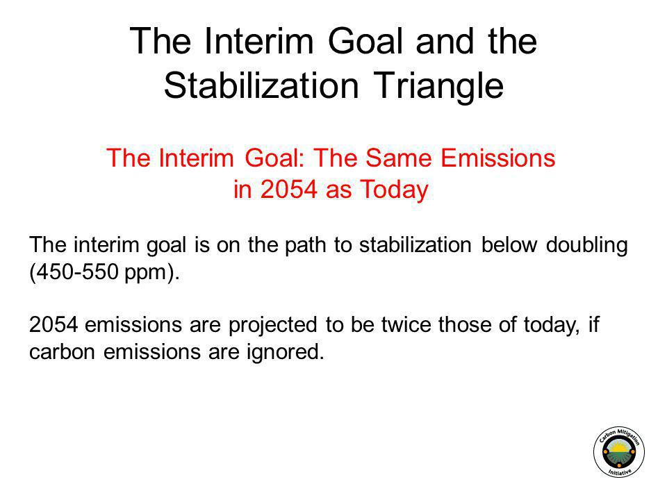 The Interim Goal and the Stabilization Triangle The Interim Goal: The Same Emissions in 2054 as Today The interim goal is on the path to stabilization below doubling (450-550 ppm).