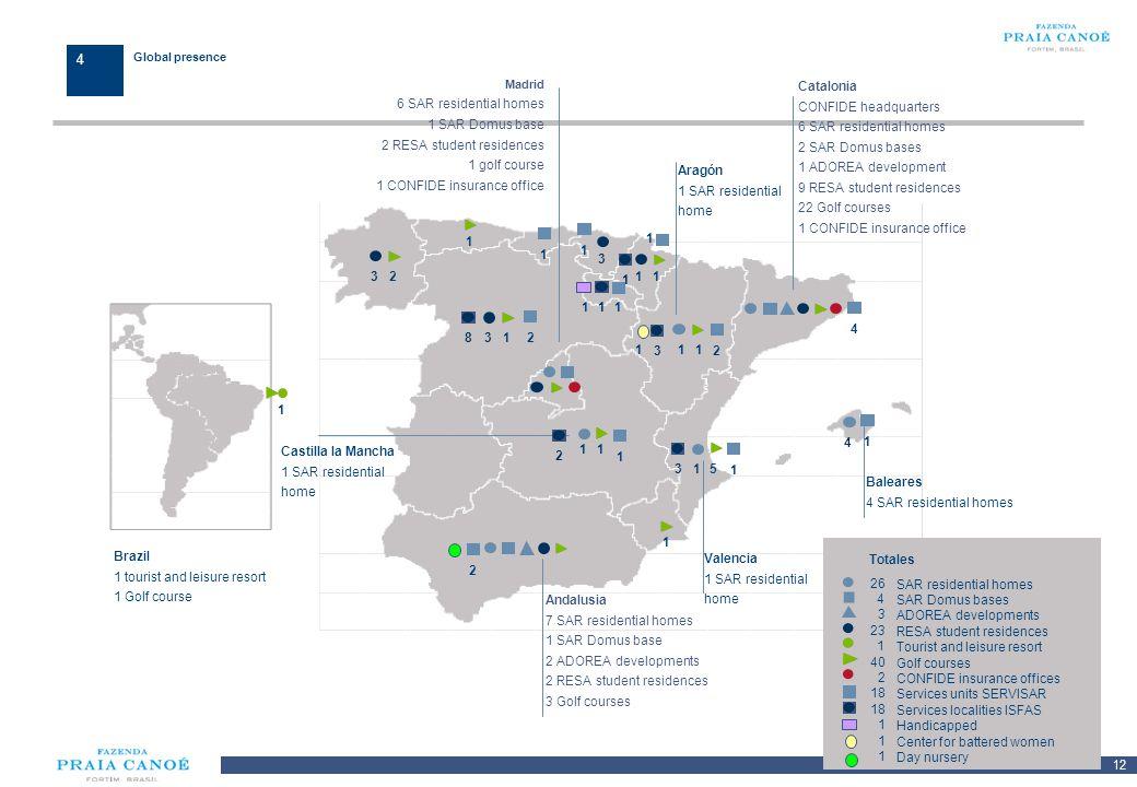 12 10/H/080468/2/Plan Comercial FPC_081113/SR 1234 Madrid 6 SAR residential homes 1 SAR Domus base 2 RESA student residences 1 golf course 1 CONFIDE i