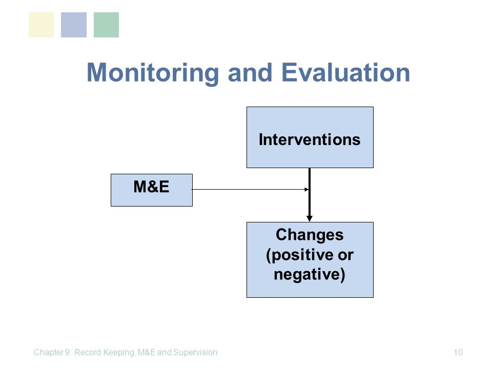 Monitoring and Evaluation Chapter 9: Record Keeping, M&E and Supervision10 Interventions Changes (positive or negative) M&E
